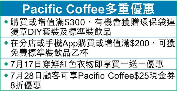 Pacific Coffee 28歲生日 買咖啡助基層兒童學音樂