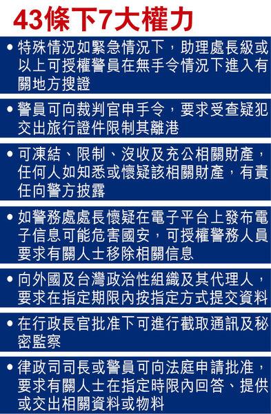 國安法擴警權 可敕令剷違法電子信息 43條實施細則今生效