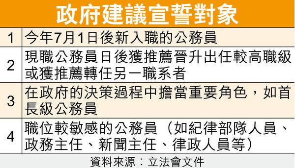 7.1起入職 升職 首長級 敏感職務 政府倡4類公僕 須宣誓 擁護基本法