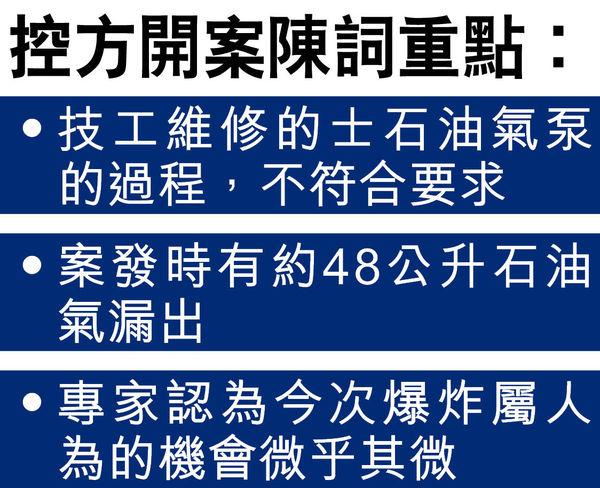 黃大仙車房爆炸釀3死 技工否認誤殺