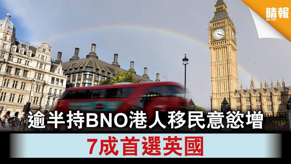 【移民潮】逾半持BNO港人移民意慾增 7成首選英國