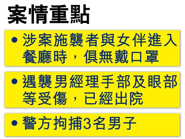 快餐店經理勸客戴口罩遇襲 警拘3人