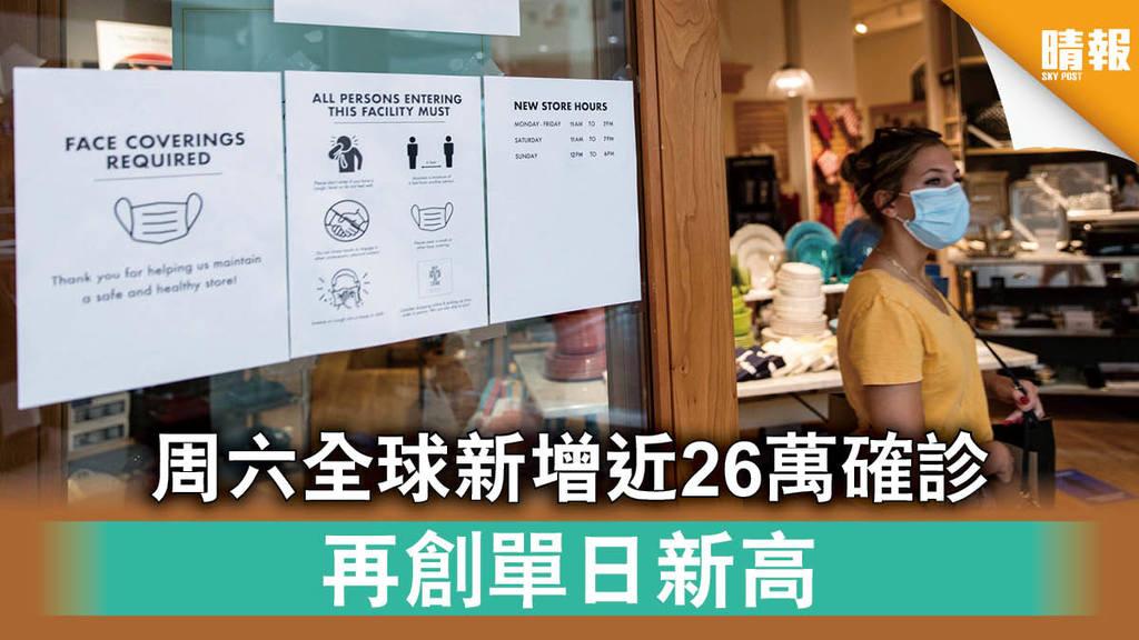 【新冠肺炎】周六全球新增近26萬確診 再創單日新高