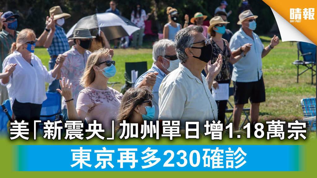 【新冠肺炎】美「新震央」加州單日增1.18萬宗 東京再多230確診