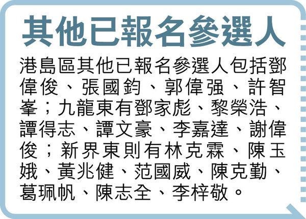 回應選舉主任 公民黨稱無意尋求外國制裁香港 多名「抗爭派」表明不撑港獨
