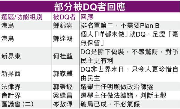 12民主派立會參選人被DQ 政府︰或陸續有來 學者憂削選舉公信力