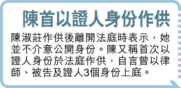 陳淑莊遭強吻 被告辯稱避光撞上