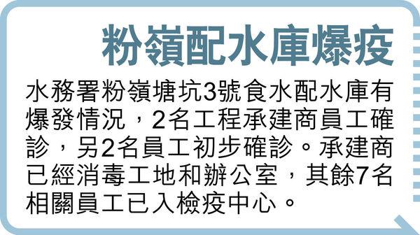 廣華6病人1護士染疫 疑有人除罩大聲講嘢 增33宗第3波新低 張竹君︰疫情未緩