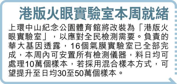 增69宗確診 葵涌貨櫃碼頭續爆疫 旺角外傭宿舍「不合作」戶主 家人也中招