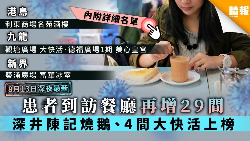 【患者行蹤】 患者到訪餐廳再增29間 深井陳記燒鵝、4間大快活上榜【8月13日深夜最新】
