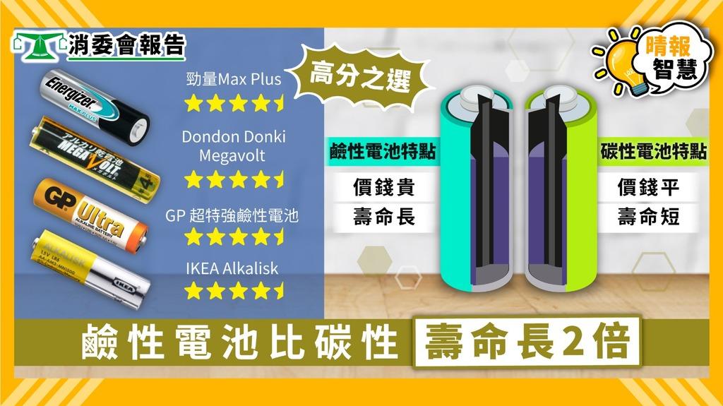 【消委會】鹼性電池比碳性壽命長2倍 11款總評4.5星鹼性電池一覽【內附詳細名單】