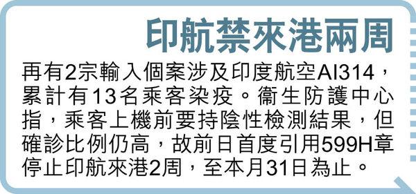 新增26宗確診 創第3波新低 逾期居留泰男中招 羈留中心600人須測毒