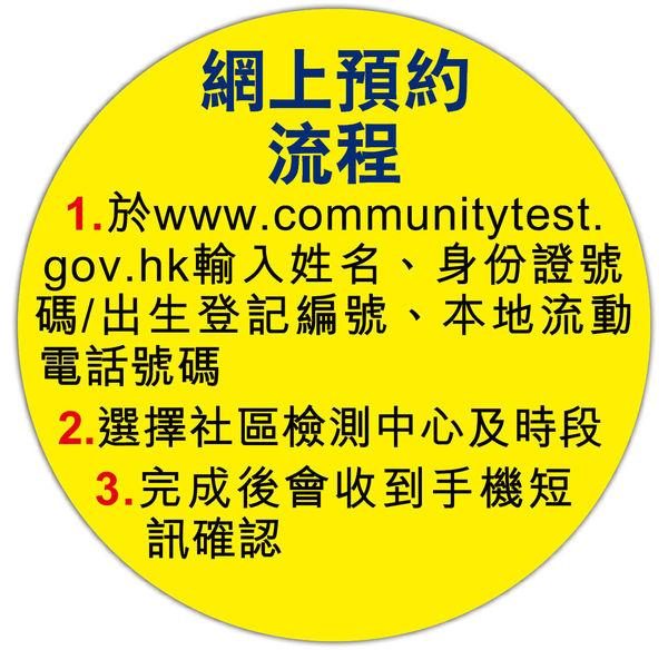 華大測試劑疑現「假陽性」 聶德權︰覆檢最重要 全民檢測周六網上預約 只需填3資料