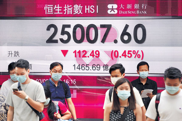 科技股領跌 25000失而復得 港股回落整固好淡爭持