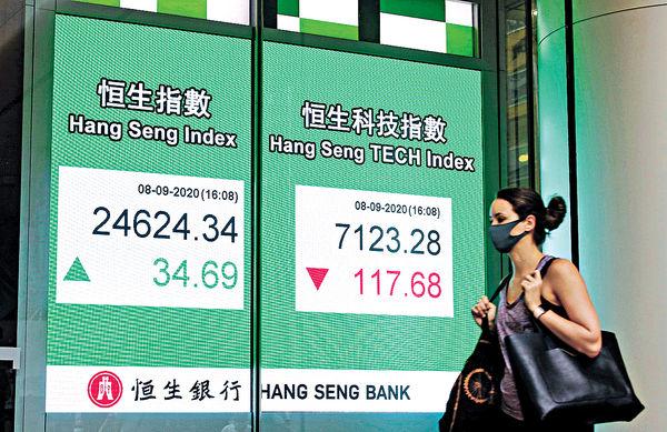 終止四連跌 新經濟股仍弱 港股低位爭持或試24000