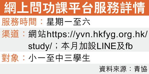 青協設網上問功課平台 助解學習疑難 至今800學生受惠