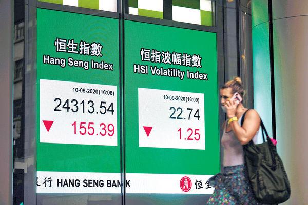 扭升為跌 創逾兩月收市低位 觀望味濃港股頹勢未止