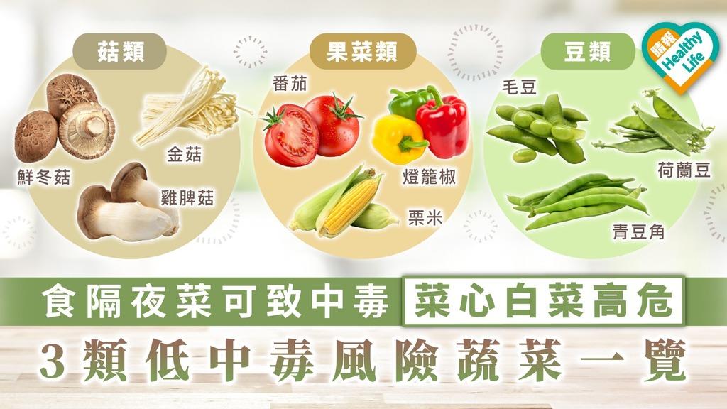 【食物安全】食隔夜菜可致中毒菜心白菜高危 3類低中毒風險蔬菜一覽【附醫生建議】
