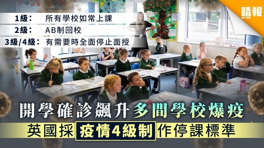 【新冠肺炎.英國疫情】開學確診飆升多間學校爆疫 英國採疫情4級制作停課標準