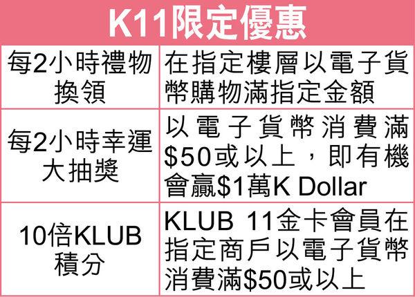 K11 3天購物獎賞馬拉松 每2小時送禮物即買即賞