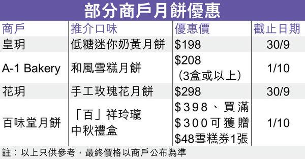 疫下新意思 商戶推fusion月餅迎中秋 魚子醬入饌 韓日風解「鄉愁」