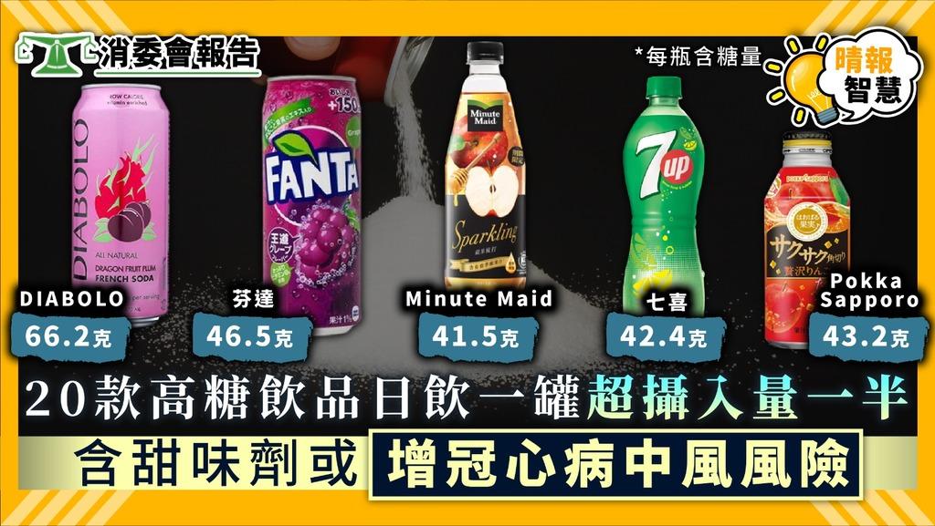 【消委會】20款高糖飲品飲一罐超日攝入量一半 含甜味劑增冠心病中風風險【附詳細名單】