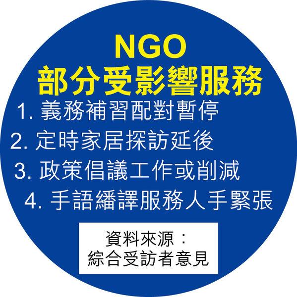 疫情礙籌款 NGO收入大減 未能增聘人手 影響服務提供