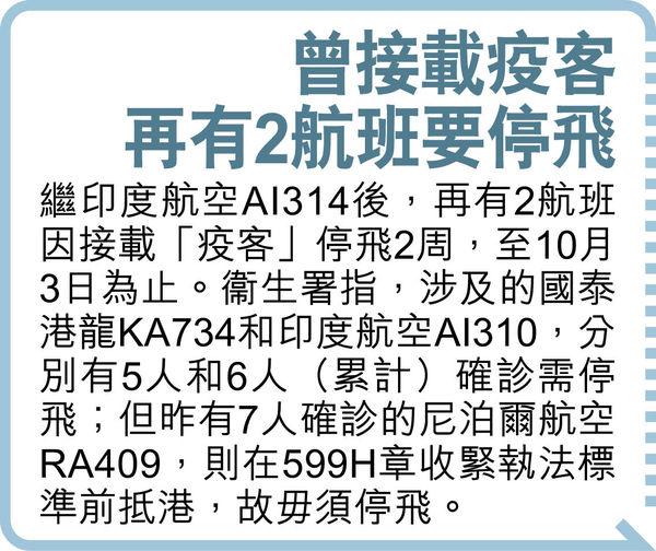 公院探病非緊急服務 將逐步恢復 昨增23確診 僅4宗本地個案
