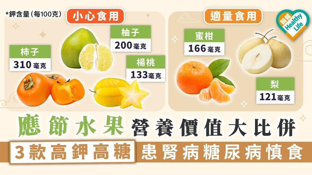 【中秋健康】5款應節水果營養價值大比併 高鉀高糖腎病糖尿病患者慎食