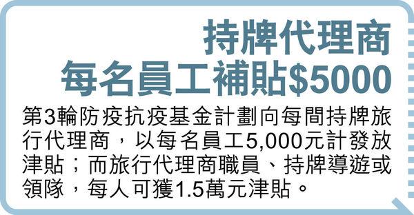 恐3000人失飯碗 至今70旅社倒閉 旅遊業促防疫基金加碼免結業潮