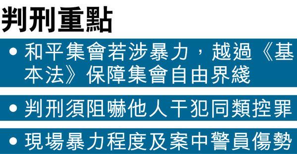 參與暴動兼襲警 3男認罪囚逾40月 涉去年7.14新城市廣場衝突