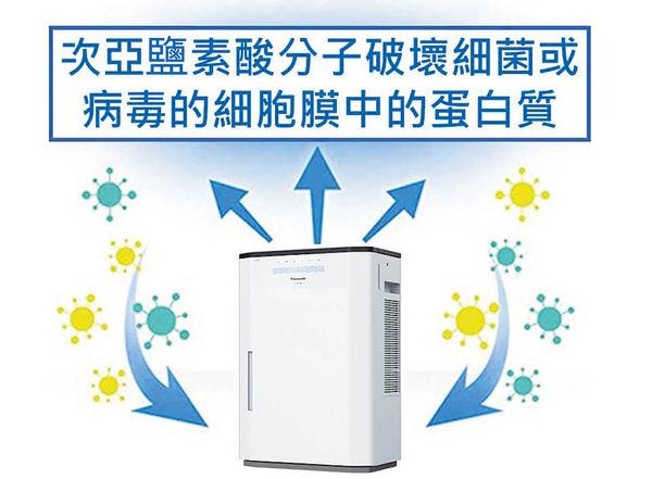 空氣淨化的STEM