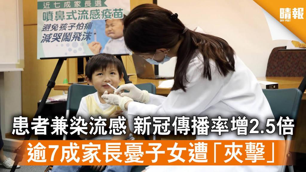 【新冠肺炎】患者兼染流感 新冠傳播率增2.5倍 逾7成家長憂子女遭「夾擊」