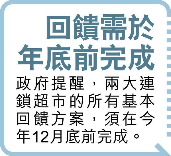 港府:惠康凍價不屬回饋 促百佳大抽獎要符合法例