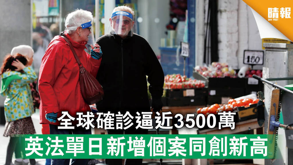 【新冠肺炎】全球確診逼近3500萬 英法單日新增個案同創新高
