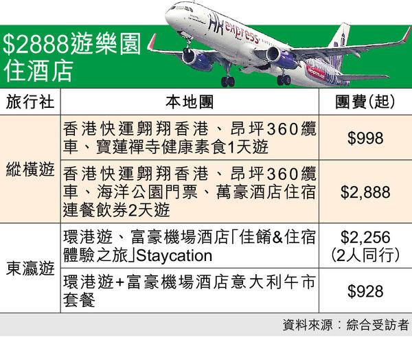 旅社推Flycation套餐 $928玩轉陸空