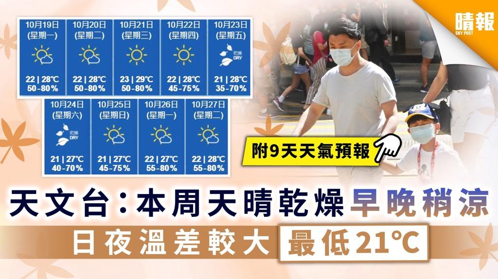 【天文台】本周天晴乾燥早晚稍涼 日夜溫差較大最低21℃