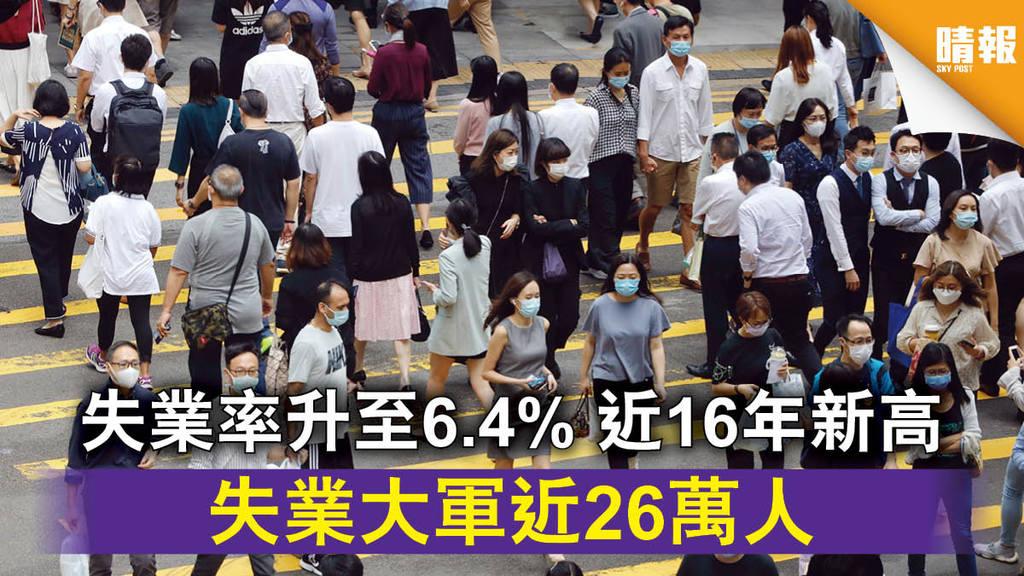【新冠肺炎】失業率升至6.4% 近16年新高 失業大軍近26萬人