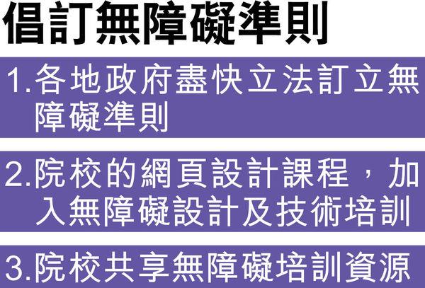 港網頁及App無障礙 亞太第3 醫療網購平台僅可接受