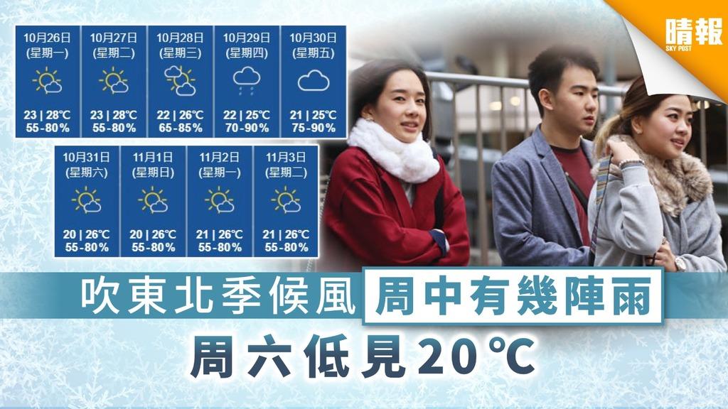 【天文台】吹東北季候風周中有幾陣雨 周六低見20℃
