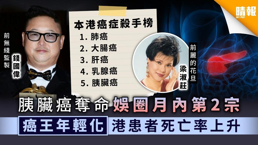【錢國偉病逝】胰臟癌奪命娛圈月內第2宗 癌王年輕化港患者死亡率上升