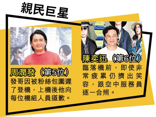 網爆10大最喜愛藝人 古天樂居首 前空姐YouTuber︰全亞洲航空界都喜歡佢