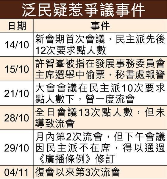 新屆立會未滿月 泛民4子料遭DQ 譚耀宗批干擾運作 民主派擬總辭抗議