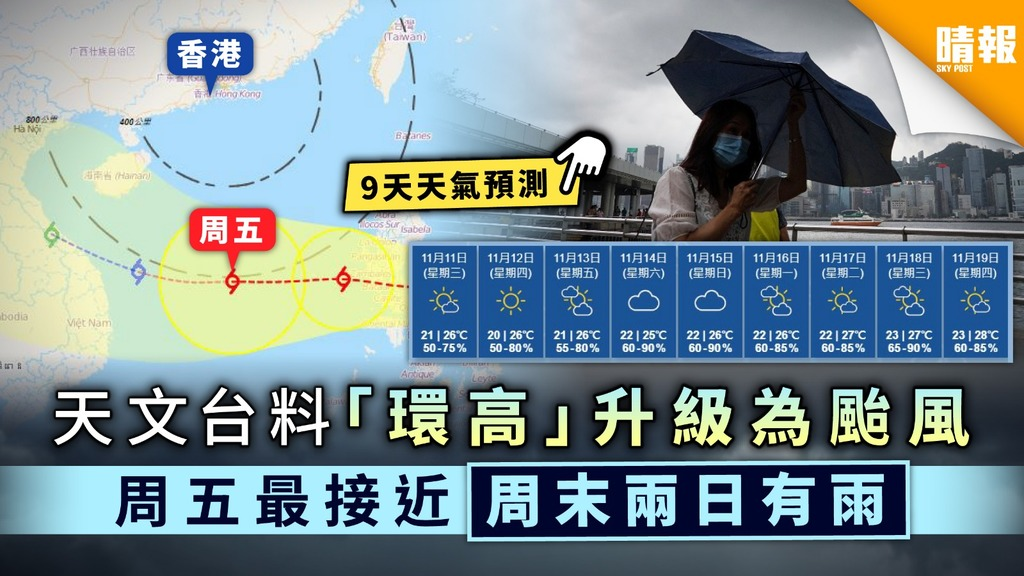 【風再起時】南海迎雙颱風 天文台料「環高」升級颱風 周末逼近本港