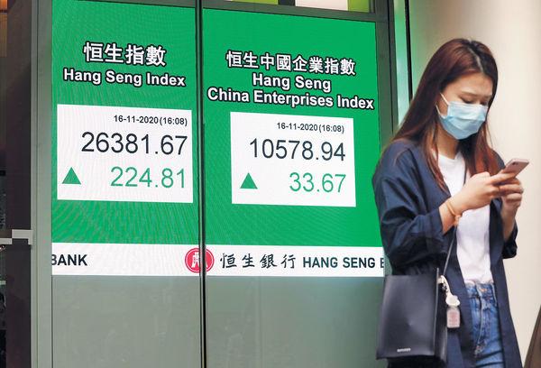 A股帶動 創逾8個月收市高位 港股續整固暫受制26500