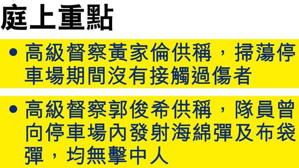 督察作供:曾向停車場施5枚催淚彈 無追逐任何人或用武力