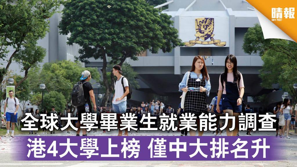 【大學排名】全球大學畢業生就業能力調查 港4大學上榜 僅中大排名升