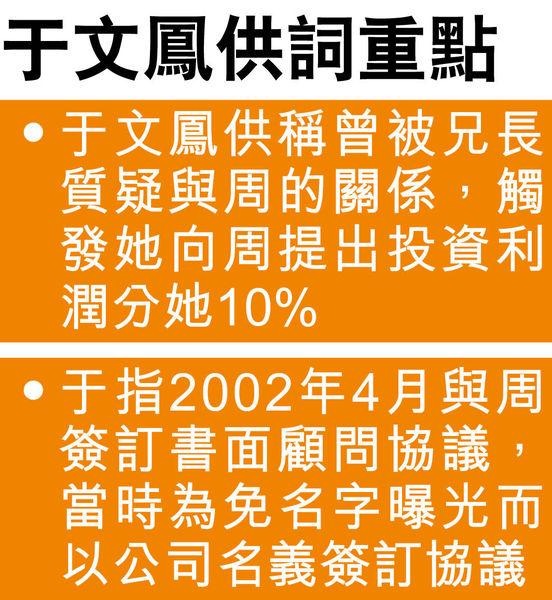 于文鳳:為周星馳工作非免費 遭兄質疑關係 觸發分利潤10%要求