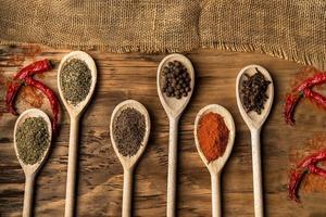 【日常生活英文單字】芫荽英文係咩?同番茜有分別!一文教你12款常見香料英語herbs and spices