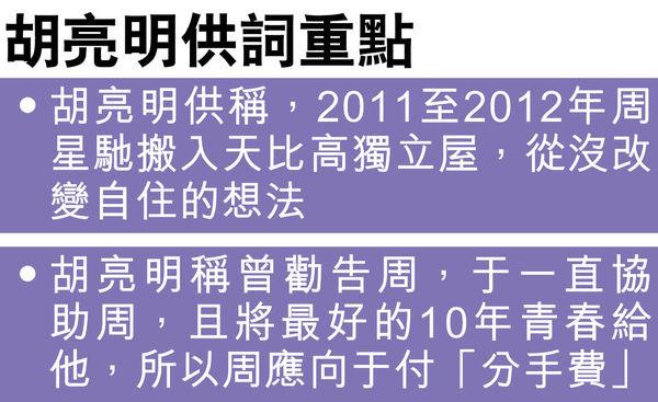 菱電高層曾勸周星馳 付分手費 稱于文鳳付出10年青春